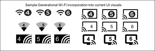 Wi-Fi Alliance new logos